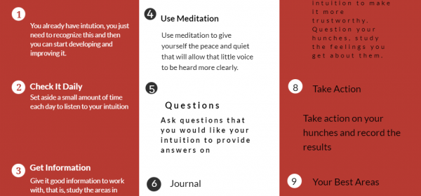 Using Your Journal To Improve Intuition